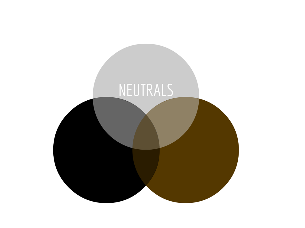 Neutrals consist of gray, black, white and brown.