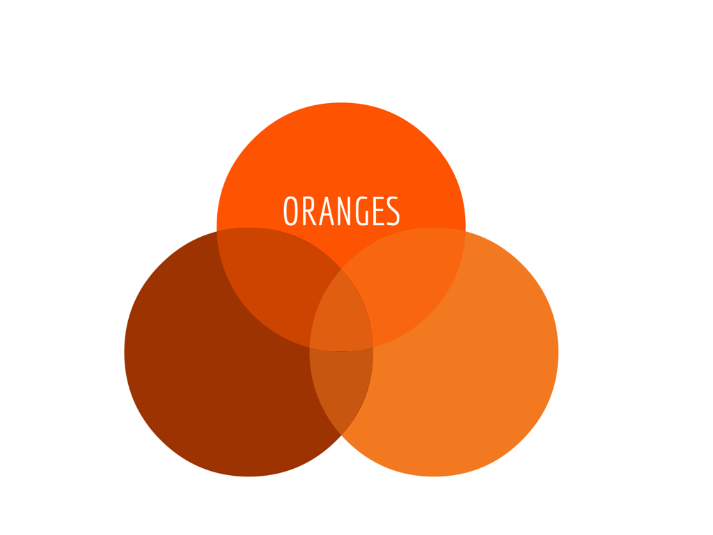 To encourage playfulness include orange in paintings