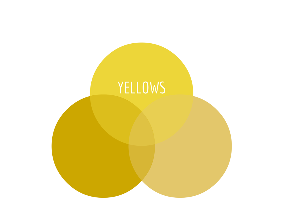 Avoid too much yellow as it stimulates negative feelings